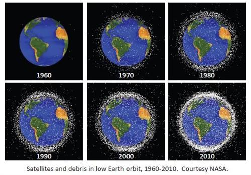 [Image: satellites-and-orbital-debris_500x350.jpg]