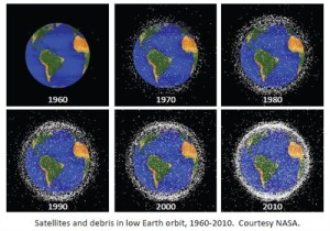 Satellites and orbital debris_500x350