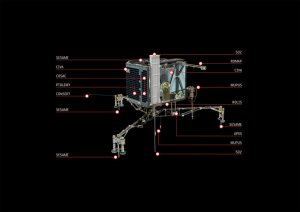 Philae_s_instruments_black_background_node_full_image_2