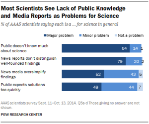 Courtesy: Pew Research Center