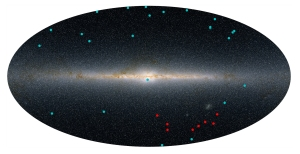 An illustration of the previously discovered dwarf satellite galaxies (in blue) and the newly discovered candidates (in red) as they sit outside the Milky Way. (Image: Yao-Yuan Mao, Ralf Kaehler, Risa Wechsler.)