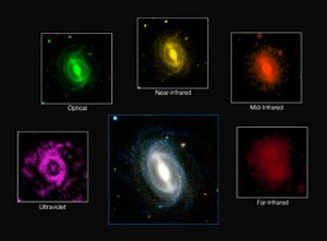 This composite picture shows how a typical galaxy appears at different wavelengths in the GAMA survey. The energy produced by galaxies today is about half what it was two billion years ago, and this fading occurs across all wavelengths. (Credit: ICRAR/GAMA and ESO.)