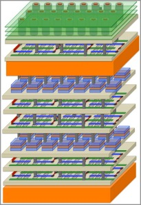 A multi-campus team led by Stanford engineers Subhasish Mitra and H.-S. Philip Wong has developed a revolutionary high-rise architecture for computing.